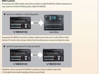 Rentál Roland V-800HD Multiformátový Video Mixer/Switcher